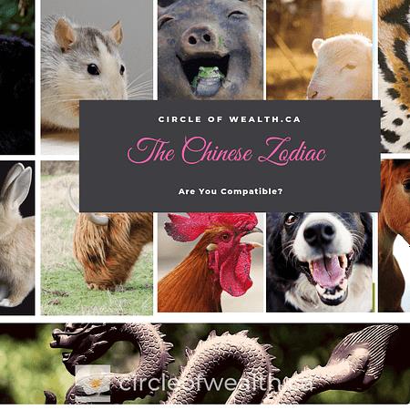 Chinese Zodiac Animal Signs