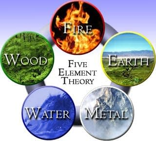 5 element theory
