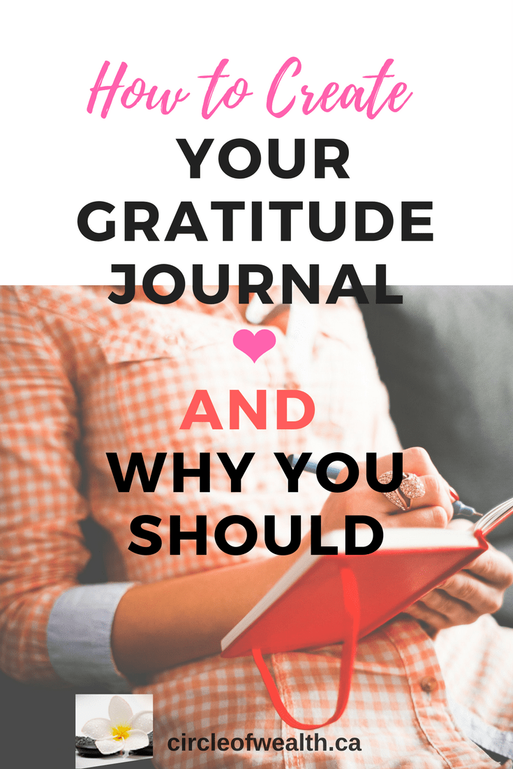 how to create your gratitude journal