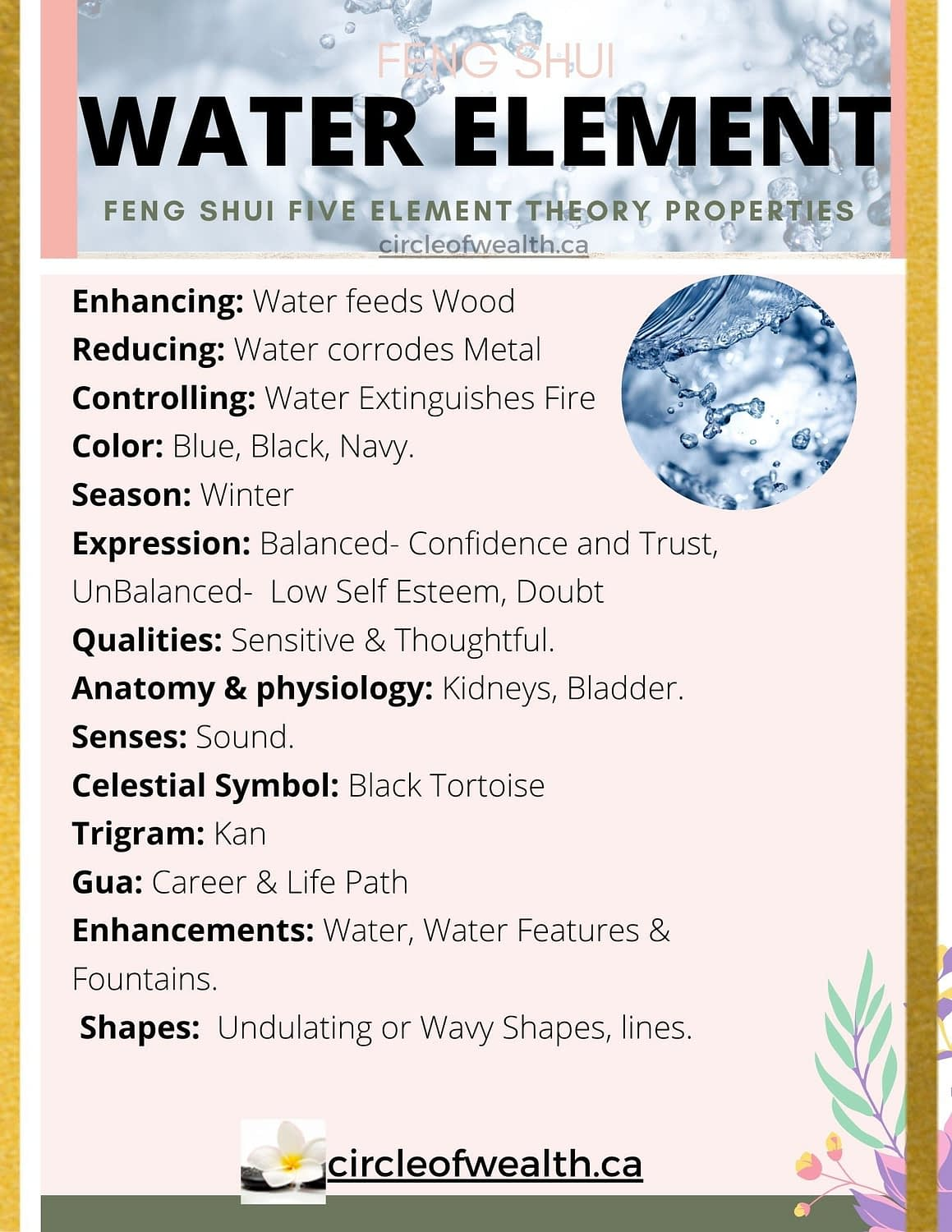 water element tool